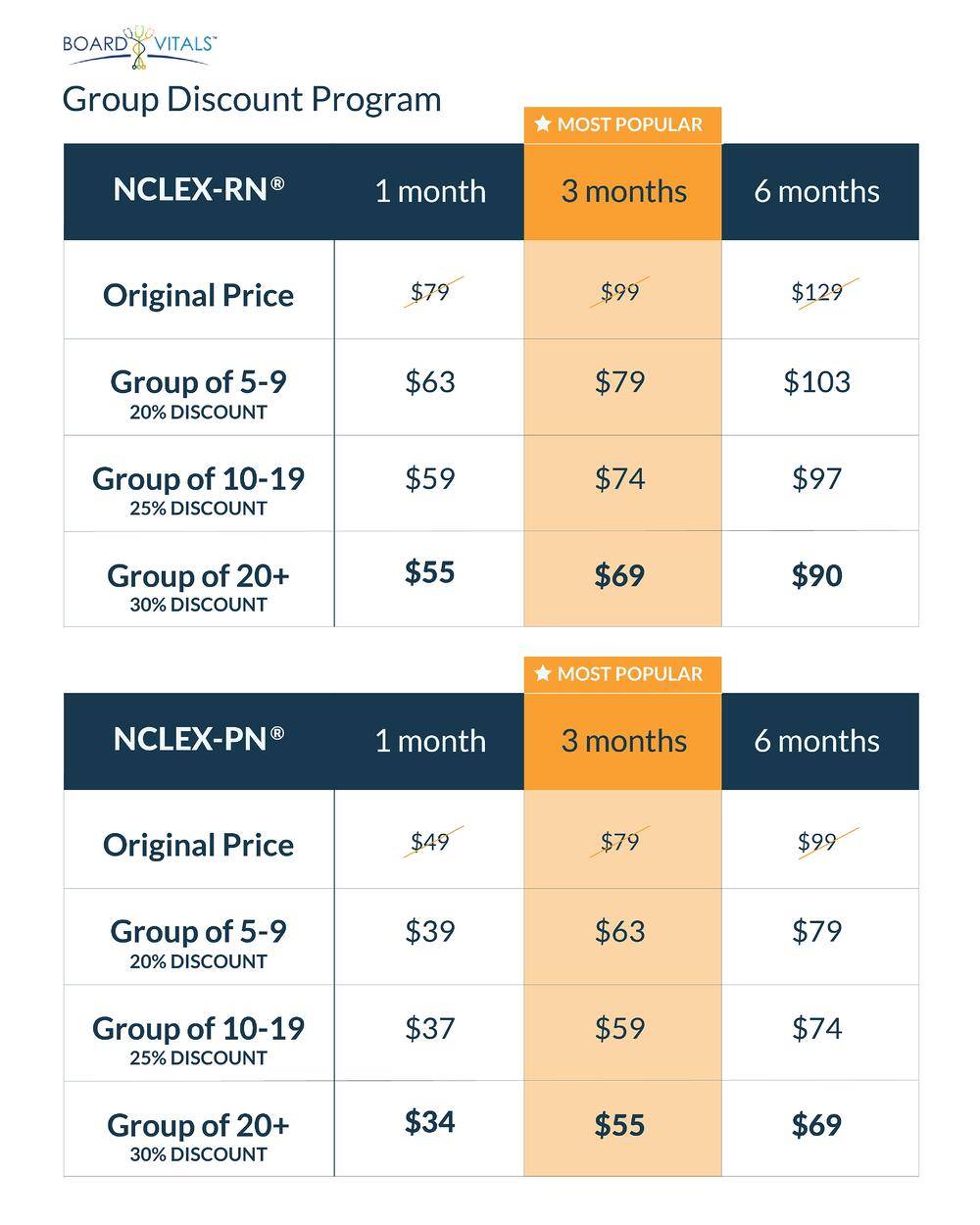 Group Pricing Chart